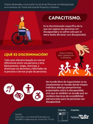Infografía sobre Capacitismo, en la esquina superior izquierda aparece un dibujo de una persona en silla de ruedas. En el texto se señala lo siguiente: Charlas destinadas a la Inclusión Social de las Personas con Discapacidad, en el contexto del Fondo Nacional de Proyectos Inclusivos. Capacitismo. Es la discriminación específica de la que son sujetas las personas con discapacidad y la sufren solo por el mero hecho de tener una discapacidad. ¿Qué es la discriminación? Todo acto ofensivo basado en marcar diferencias entre una persona y otra. Básicamente, niega, restringe, y disminuye los derechos y libertades de la persona o de ese grupo de personas. Ataca o intenta hacer desaparecer lo diferente. Un mundo libre de capacitismo no es simplemente un mundo donde ningún individuo alberga pensamientos prejuiciados sobre la discapacidad, sino que es también un mundo que no contiene barreras de accesibilidad estructurales para las personas con discapacidad. Fuente: Visionados, una actividad financiada por SENADIS y organizada por Fundación The Oz.